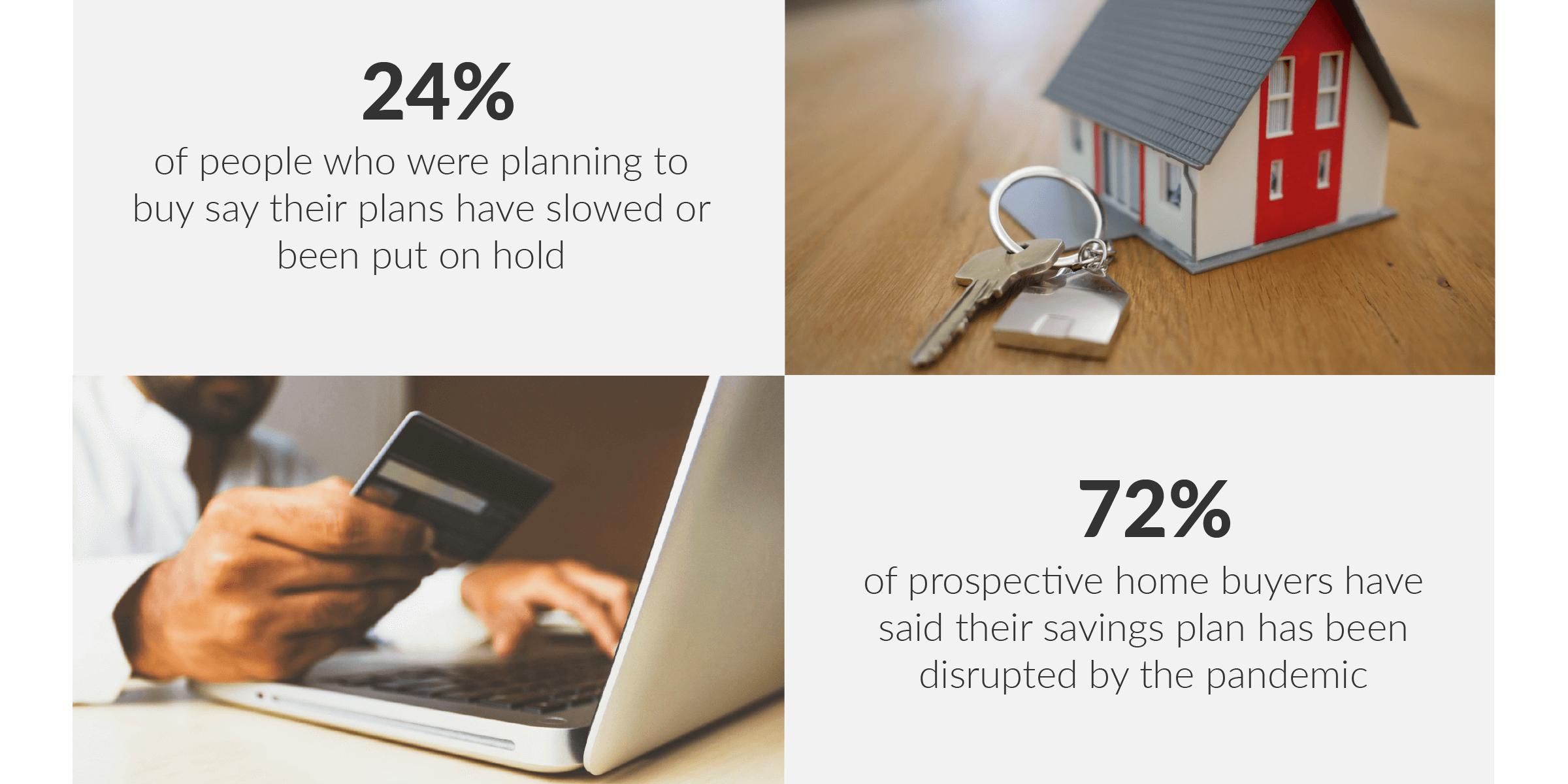 Homeowner stats
